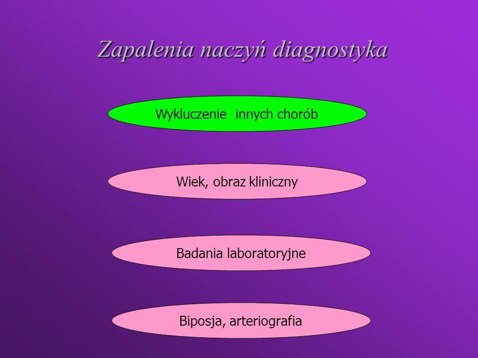 Zapalenia naczyń diagnostyka