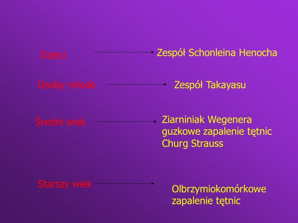 Zespół Schonleina Henocha