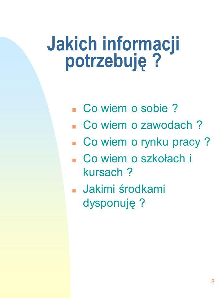 Jakich informacji potrzebuję