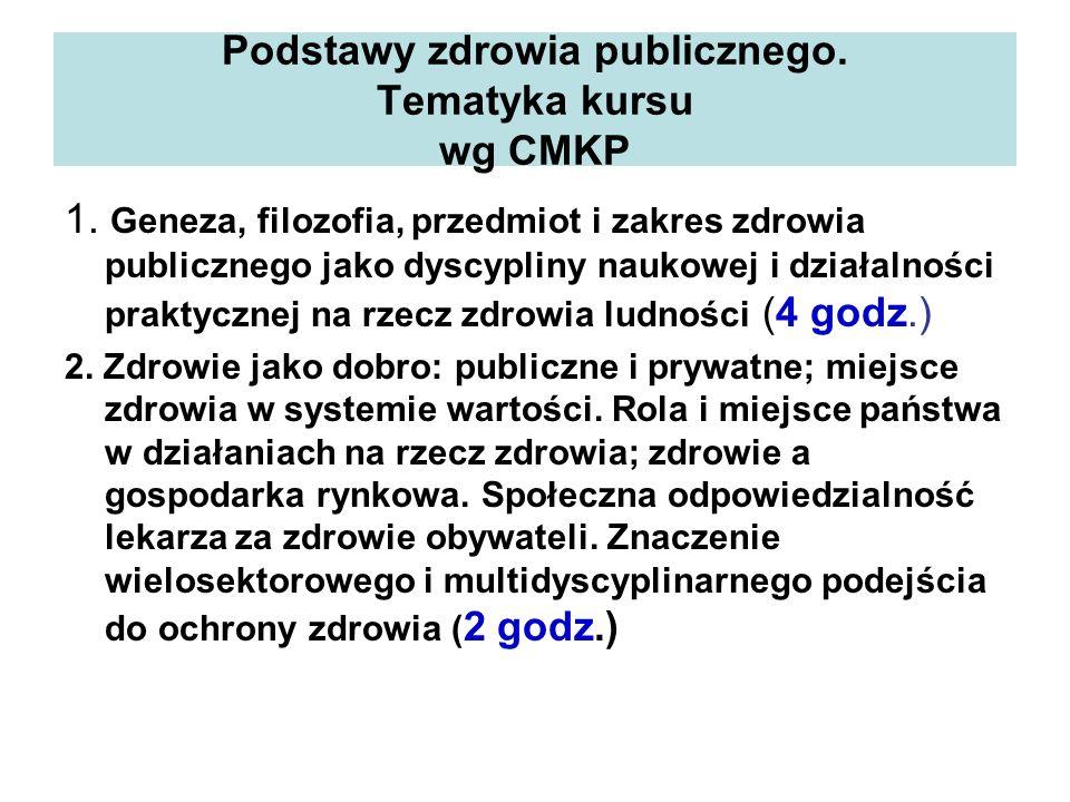 Podstawy zdrowia publicznego. Tematyka kursu wg CMKP