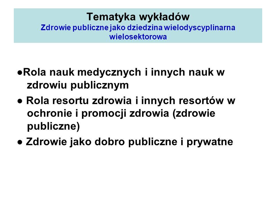 Tematyka wykładów Zdrowie publiczne jako dziedzina wielodyscyplinarna wielosektorowa