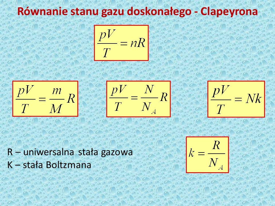 Równanie stanu gazu doskonałego - Clapeyrona