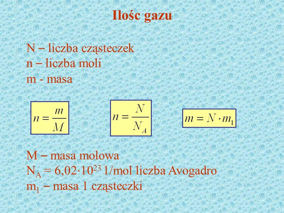 Ilośc gazu N – liczba cząsteczek n – liczba moli m - masa