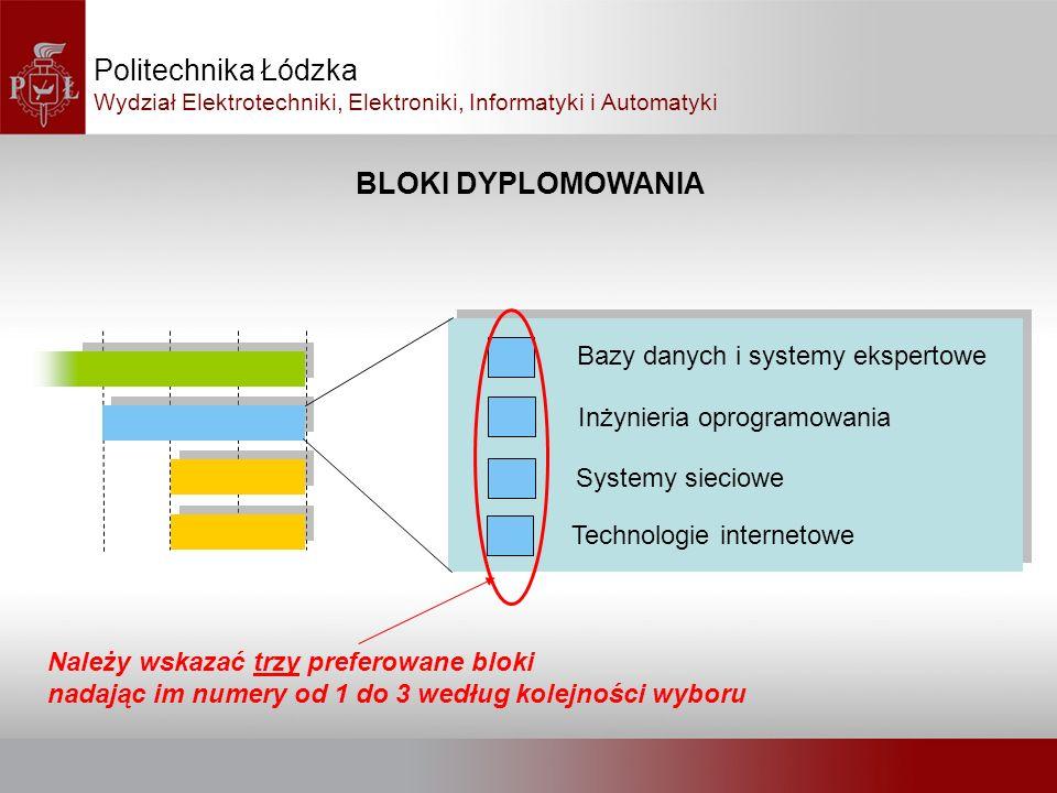 Politechnika Łódzka BLOKI DYPLOMOWANIA