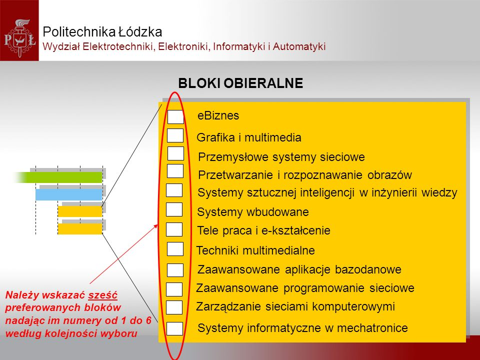 Politechnika Łódzka BLOKI OBIERALNE eBiznes Grafika i multimedia