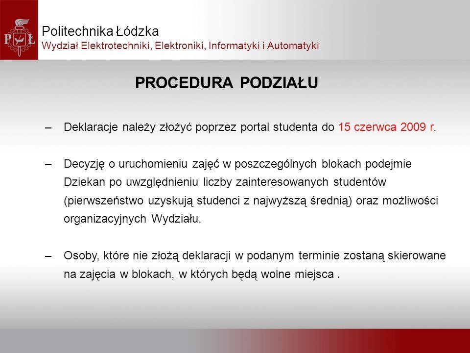PROCEDURA PODZIAŁU Politechnika Łódzka