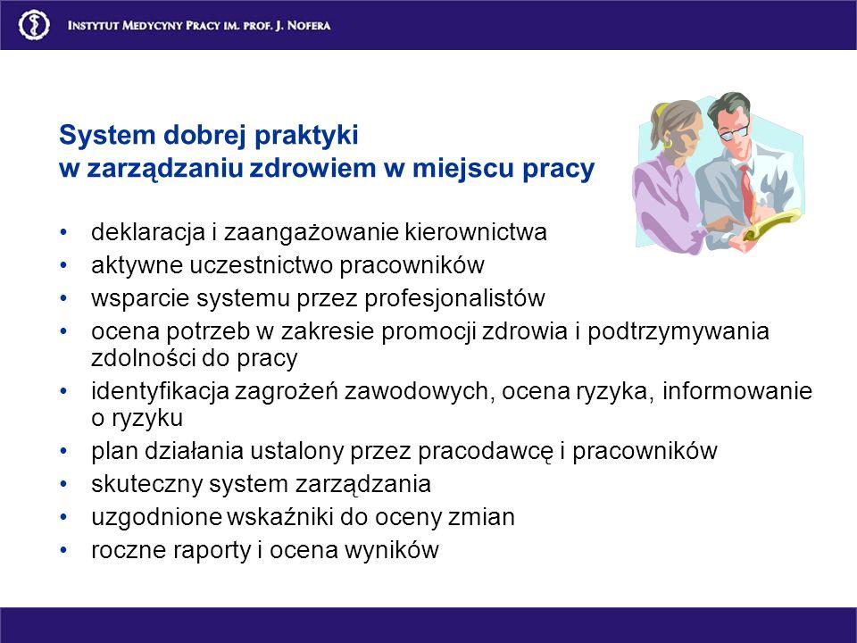 System dobrej praktyki w zarządzaniu zdrowiem w miejscu pracy