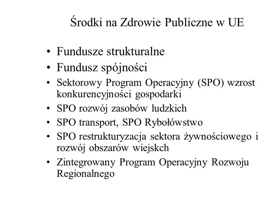Środki na Zdrowie Publiczne w UE