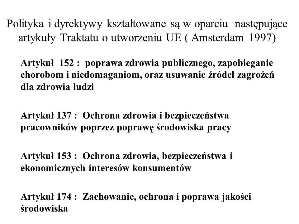 Polityka i dyrektywy kształtowane są w oparciu następujące artykuły Traktatu o utworzeniu UE ( Amsterdam 1997)