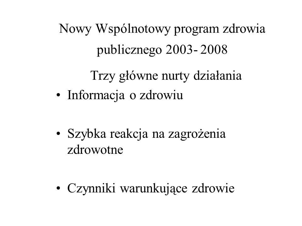 Nowy Wspólnotowy program zdrowia publicznego 2003- 2008