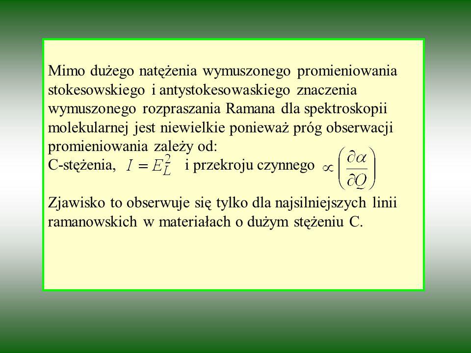 Mimo dużego natężenia wymuszonego promieniowania stokesowskiego i antystokesowaskiego znaczenia wymuszonego rozpraszania Ramana dla spektroskopii molekularnej jest niewielkie ponieważ próg obserwacji promieniowania zależy od: