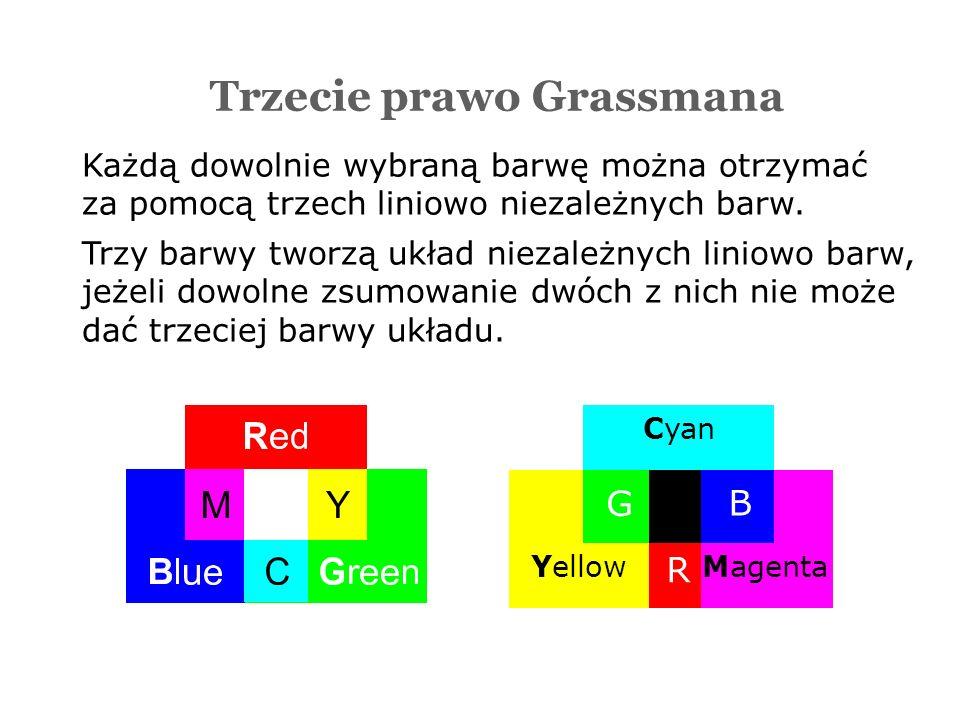 Trzecie prawo Grassmana