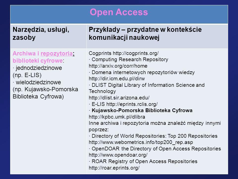 Open Access Narzędzia, usługi, zasoby