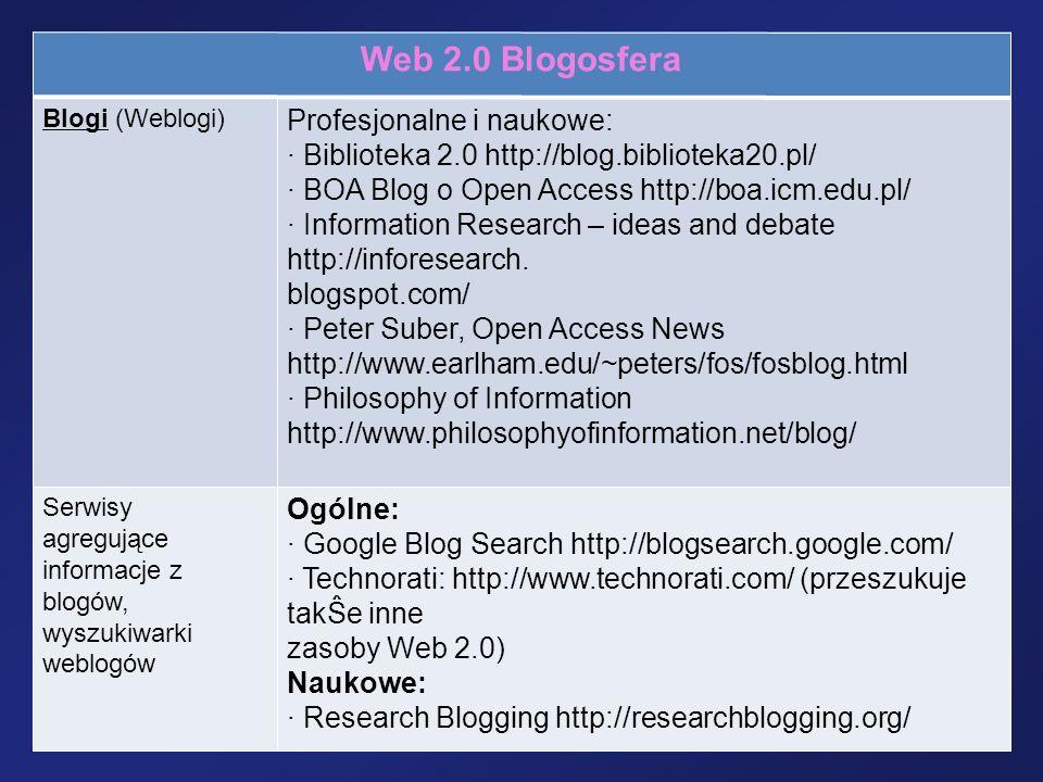 Web 2.0 Blogosfera Profesjonalne i naukowe: