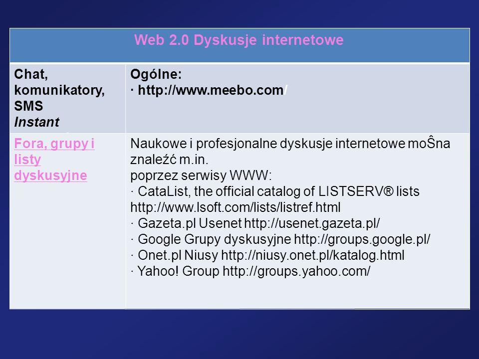 Web 2.0 Dyskusje internetowe