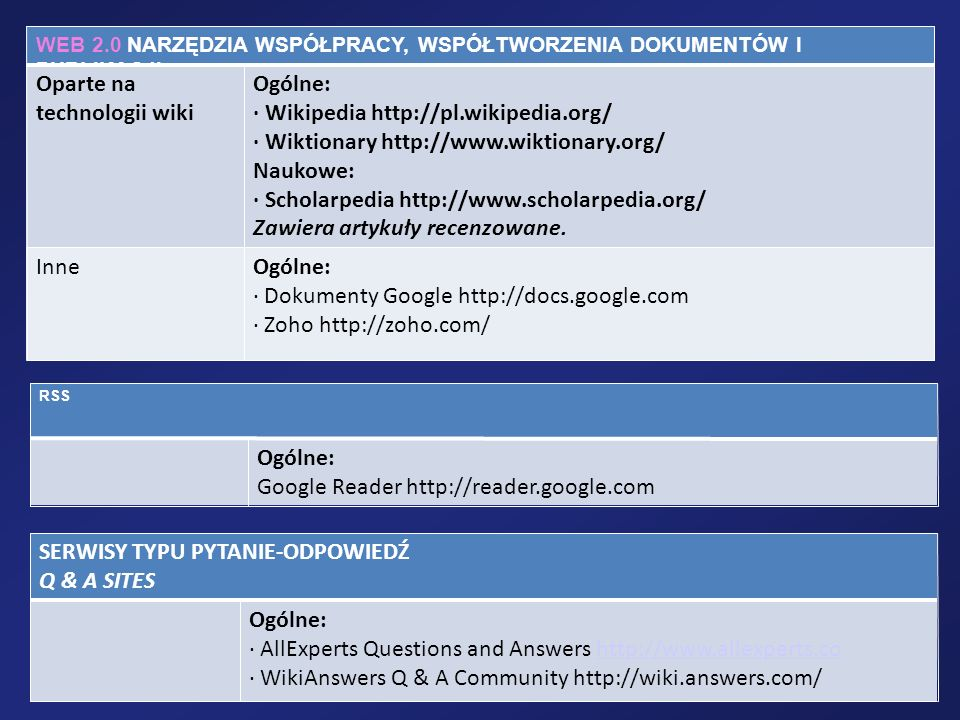 · Wikipedia http://pl.wikipedia.org/