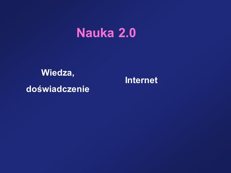 Nauka 2.0 Wiedza, doświadczenie Internet