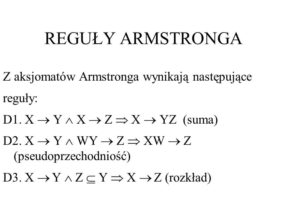 REGUŁY ARMSTRONGA Z aksjomatów Armstronga wynikają następujące reguły: