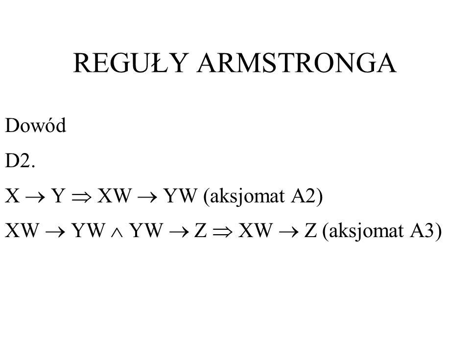 REGUŁY ARMSTRONGA Dowód D2. X  Y  XW  YW (aksjomat A2)
