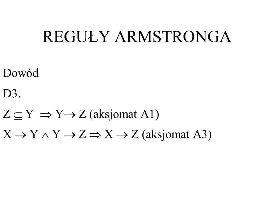 REGUŁY ARMSTRONGA Dowód D3. Z  Y  Y Z (aksjomat A1)