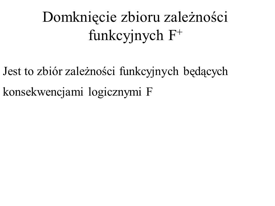 Domknięcie zbioru zależności funkcyjnych F+