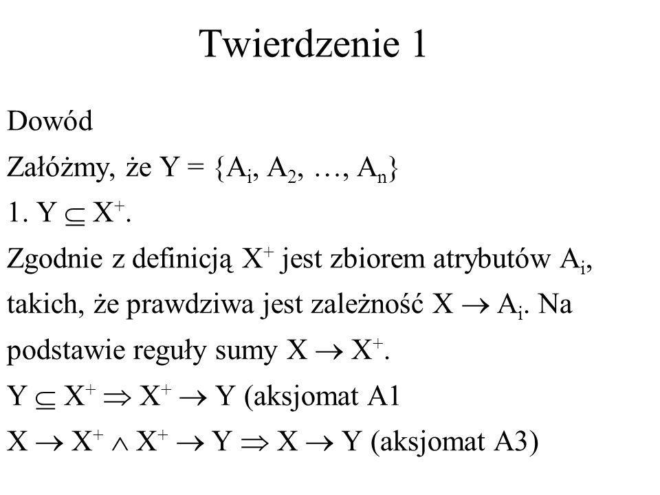 Twierdzenie 1 Dowód Załóżmy, że Y = {Ai, A2, …, An} 1. Y  X+.