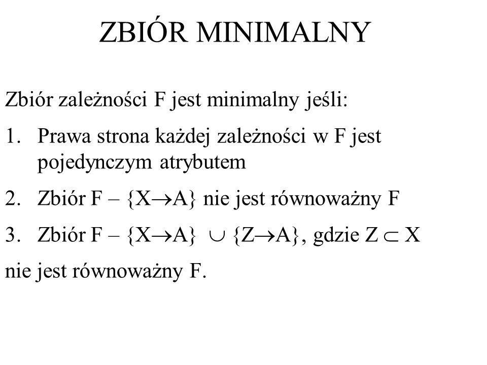 ZBIÓR MINIMALNY Zbiór zależności F jest minimalny jeśli: