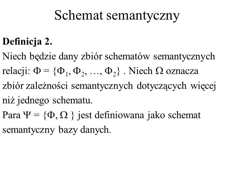 Schemat semantyczny Definicja 2.