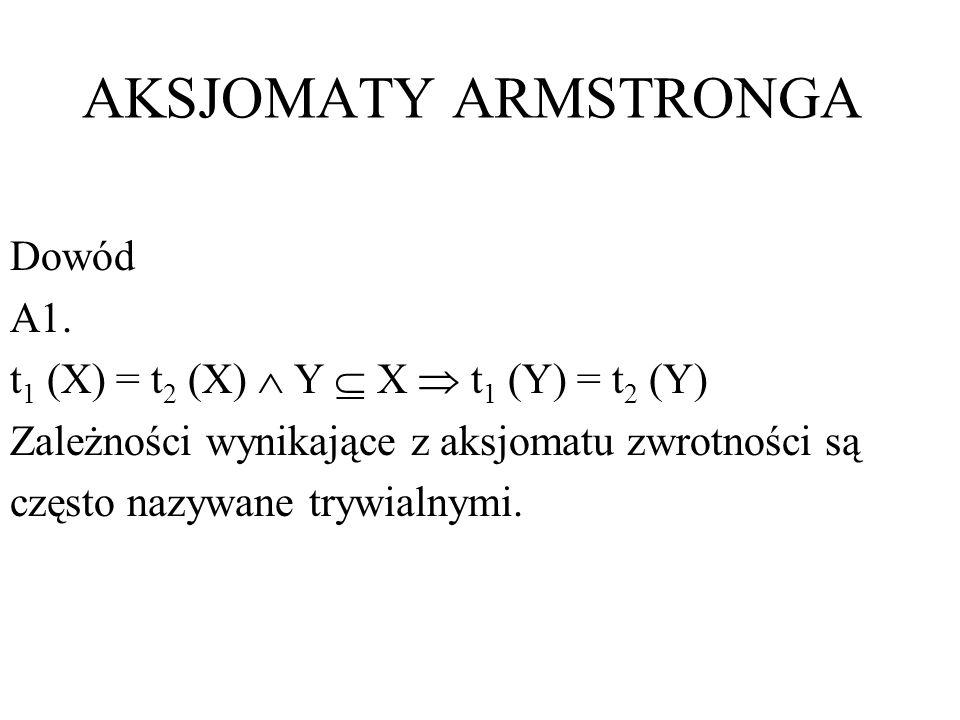 AKSJOMATY ARMSTRONGA Dowód A1.
