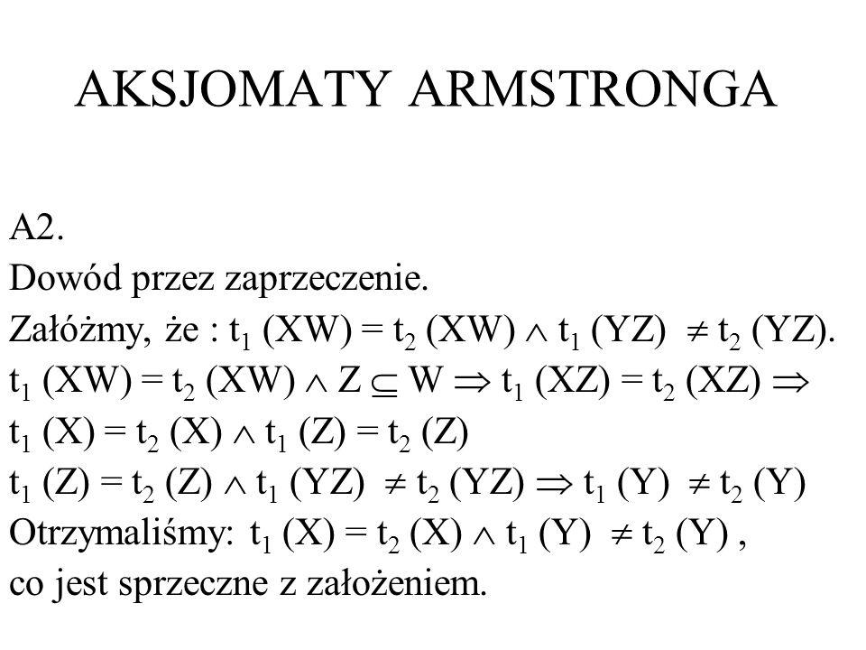 AKSJOMATY ARMSTRONGA A2. Dowód przez zaprzeczenie.