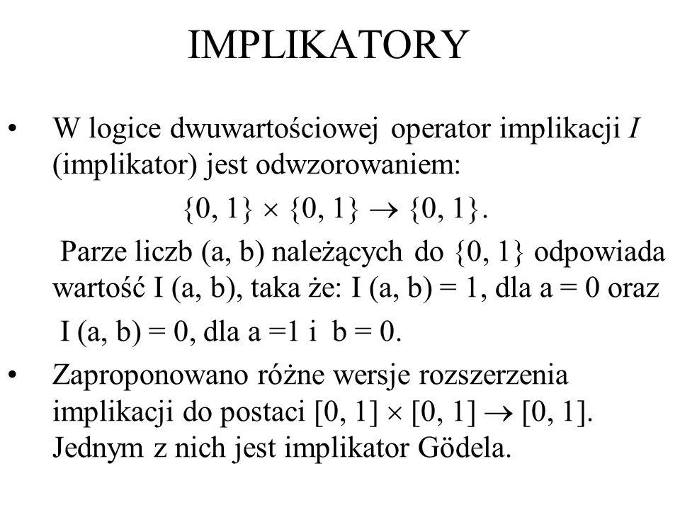 IMPLIKATORY W logice dwuwartościowej operator implikacji I (implikator) jest odwzorowaniem: {0, 1}  {0, 1}  {0, 1}.