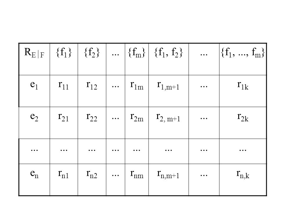REF {f1} {f2} ... {fm} {f1, f2} {f1, ..., fm} e1. r11. r12. r1m. r1,m+1. r1k. e2. r21.
