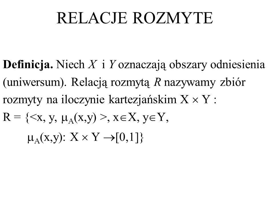 RELACJE ROZMYTE Definicja. Niech X i Y oznaczają obszary odniesienia