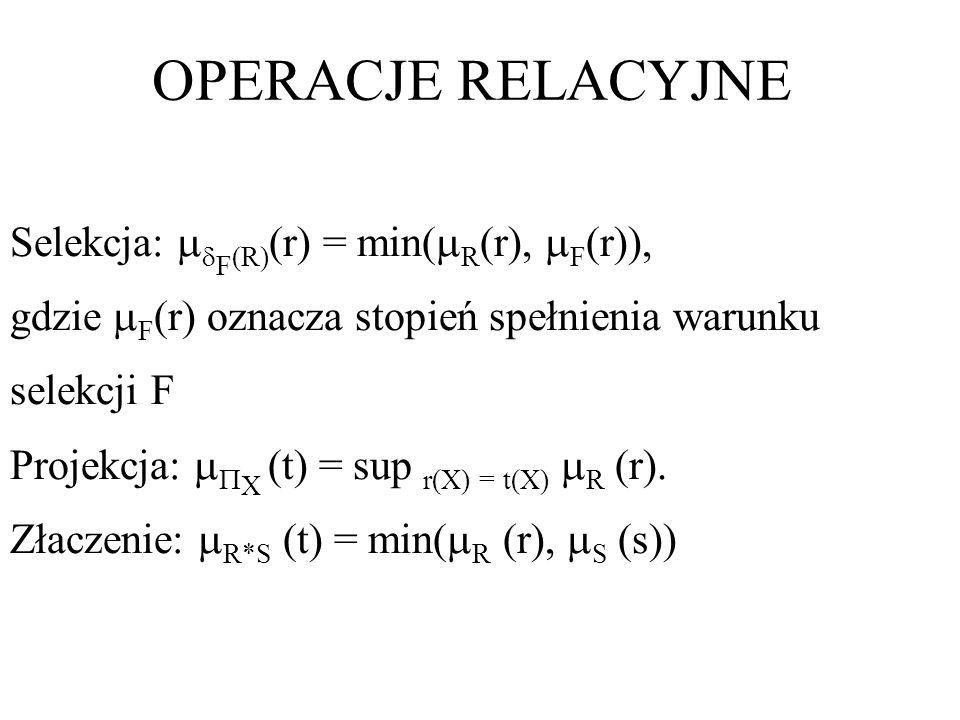 OPERACJE RELACYJNE Selekcja: F(R)(r) = min(R(r), F(r)),