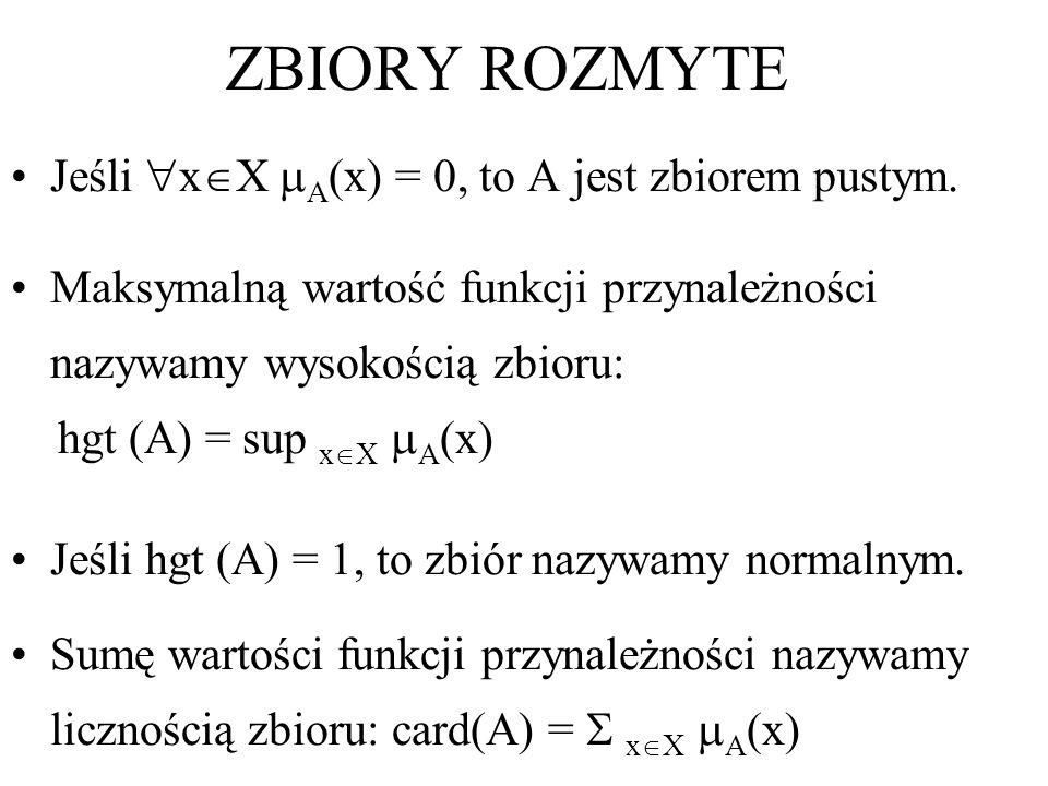 ZBIORY ROZMYTE Jeśli xX A(x) = 0, to A jest zbiorem pustym.