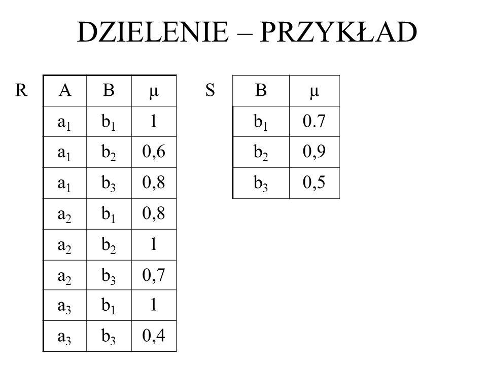 DZIELENIE – PRZYKŁAD R A B µ S a1 b1 1 0.7 b2 0,6 0,9 b3 0,8 0,5 a2