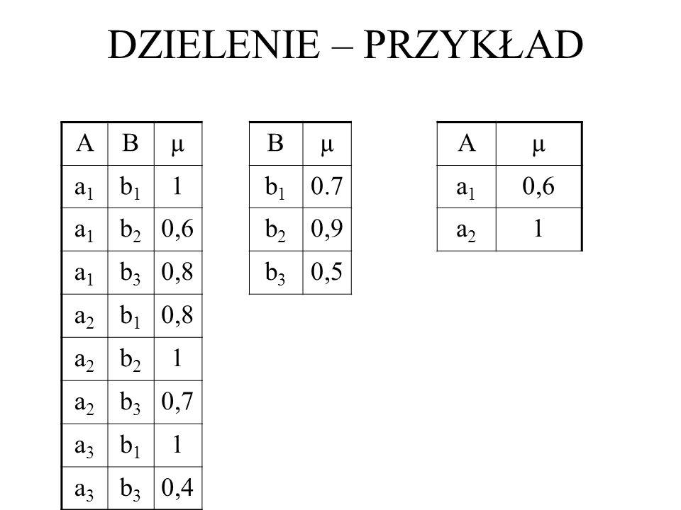 DZIELENIE – PRZYKŁAD A B µ a1 b1 1 0.7 0,6 b2 0,9 a2 b3 0,8 0,5 0,7 a3