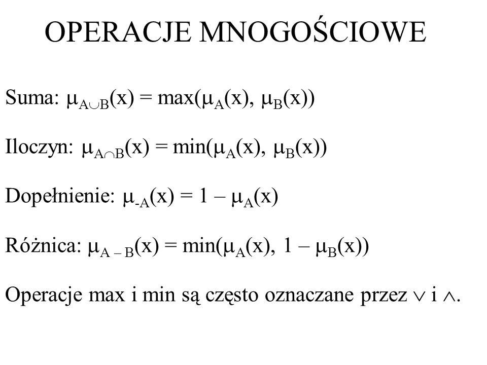 OPERACJE MNOGOŚCIOWE Suma: AB(x) = max(A(x), B(x))