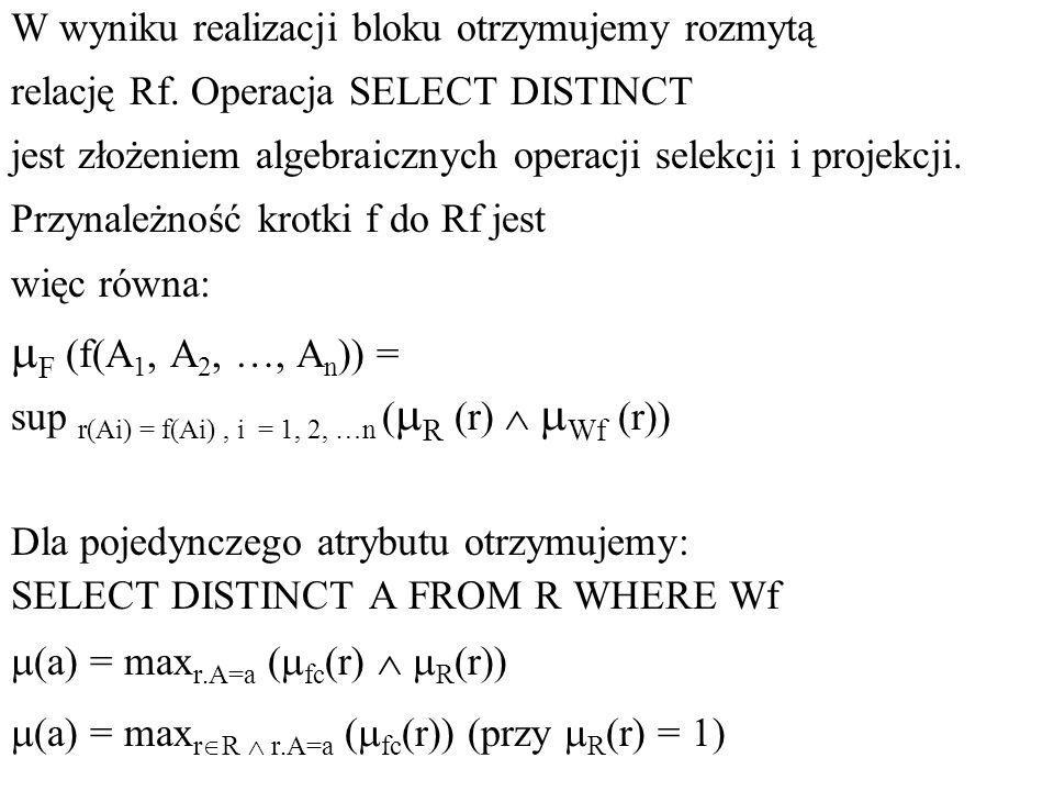 F (f(A1, A2, …, An)) = W wyniku realizacji bloku otrzymujemy rozmytą