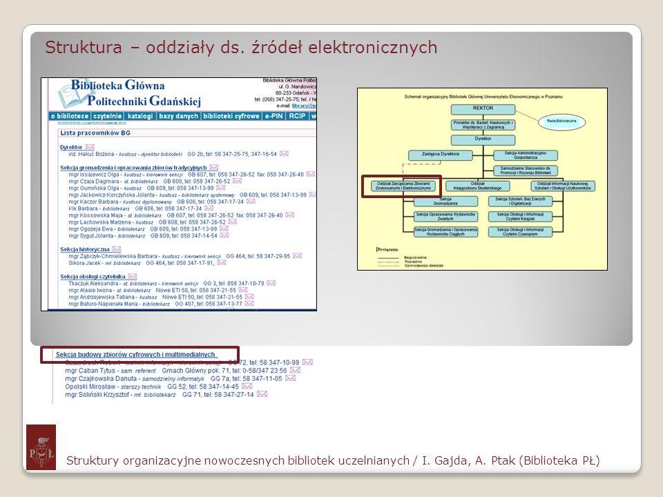 Struktura – oddziały ds. źródeł elektronicznych
