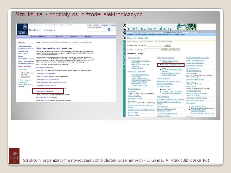 Struktura - oddziały ds. o źródeł elektronicznych