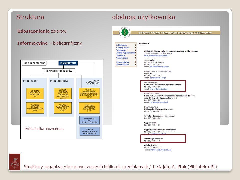 Struktura obsługa użytkownika
