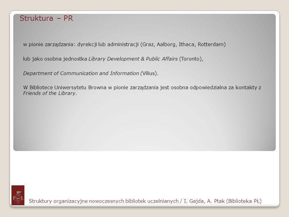 Struktura – PR w pionie zarządzania: dyrekcji lub administracji (Graz, Aalborg, Ithaca, Rotterdam)