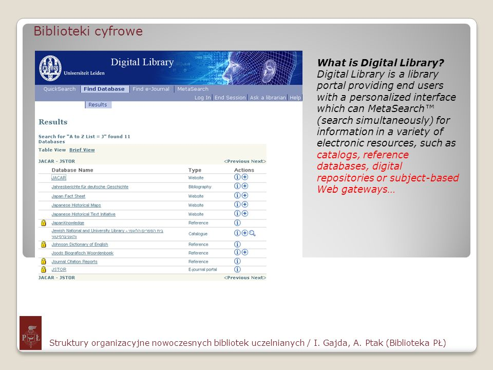 Biblioteki cyfrowe What is Digital Library