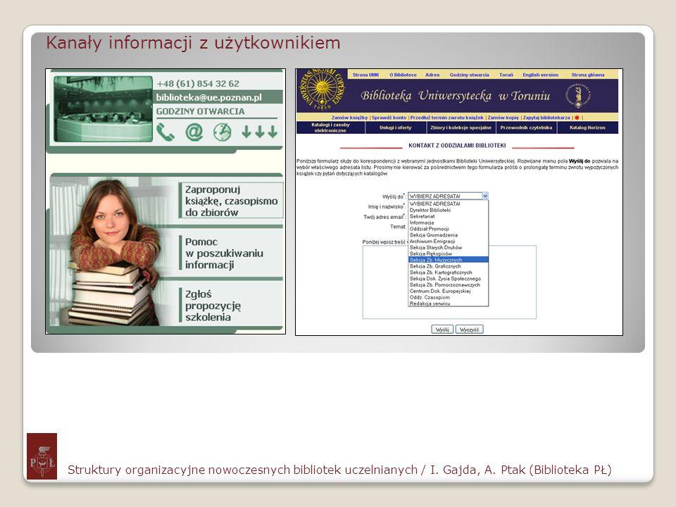Kanały informacji z użytkownikiem