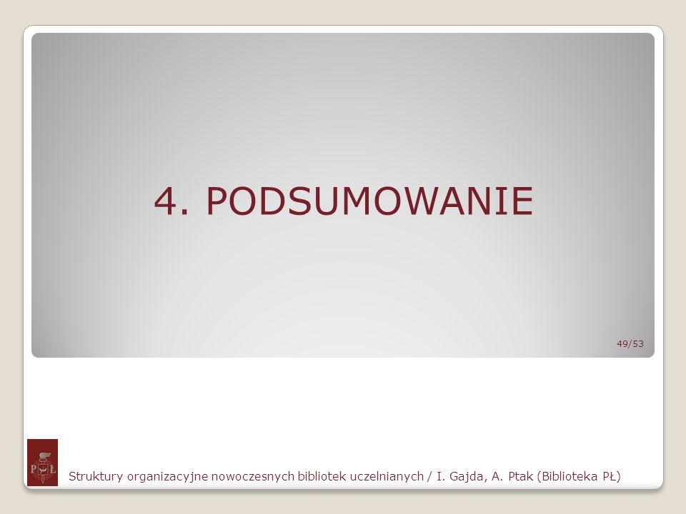 4. PODSUMOWANIE 49/53. Struktury organizacyjne nowoczesnych bibliotek uczelnianych / I.