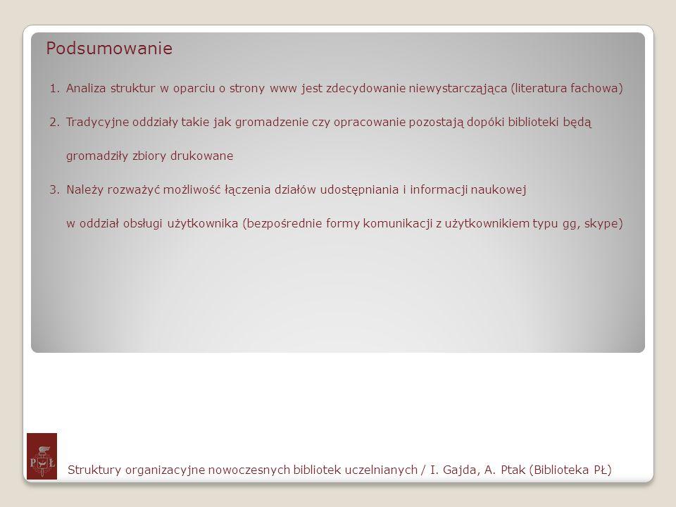 PodsumowanieAnaliza struktur w oparciu o strony www jest zdecydowanie niewystarcząjąca (literatura fachowa)