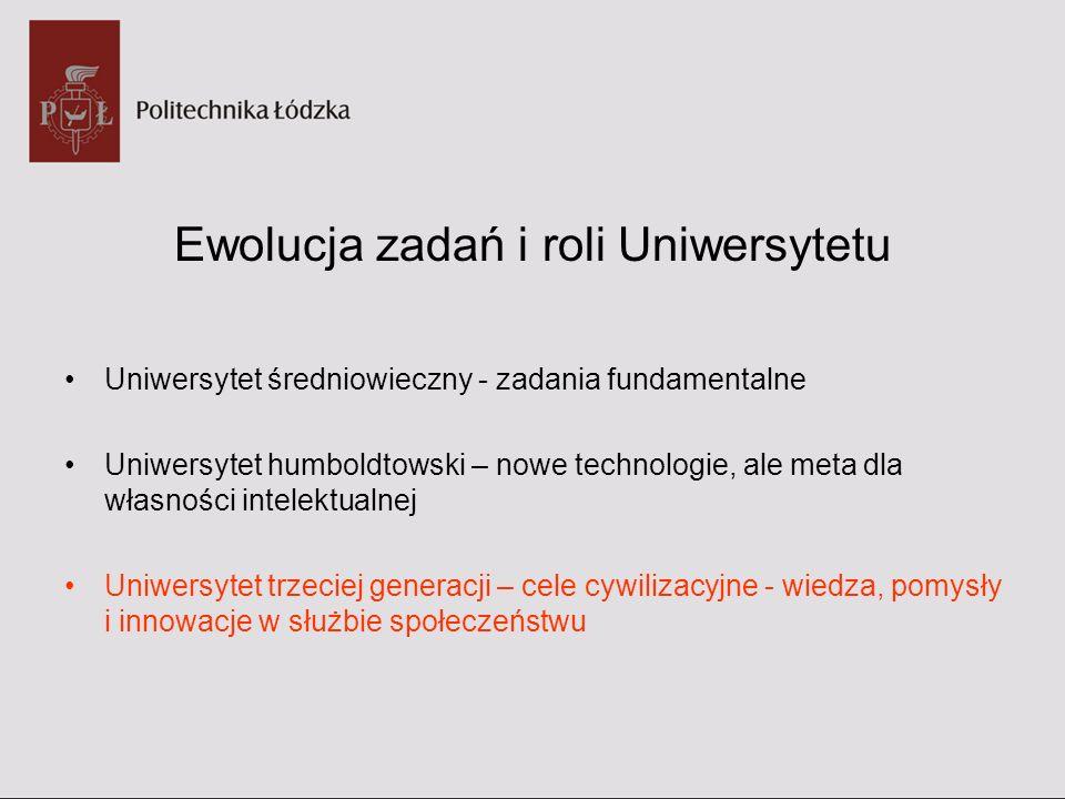 Ewolucja zadań i roli Uniwersytetu