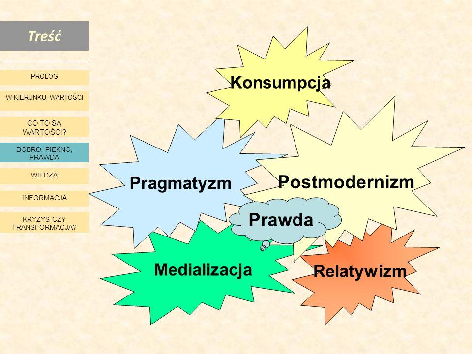 Postmodernizm Prawda Konsumpcja Pragmatyzm Medializacja Relatywizm