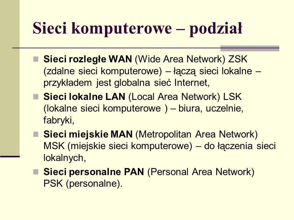 Sieci komputerowe – podział